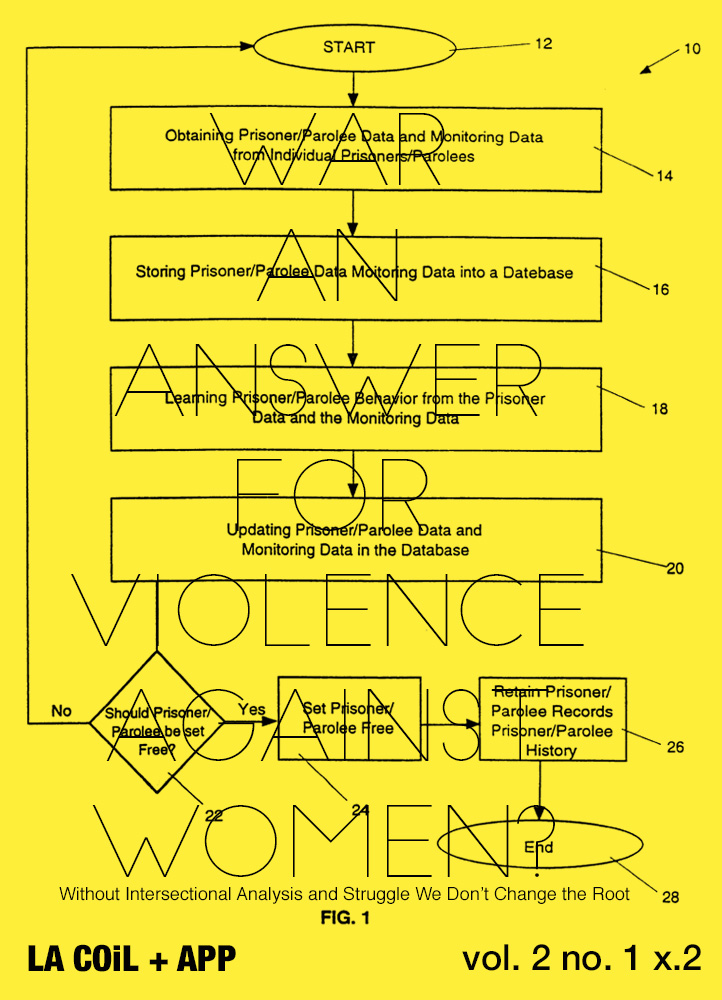 War an Answer For Violence Against Women?